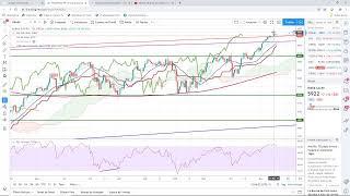 CAC40 INDEX Analysedesmarches.fr - Point de marché du 19/11/19