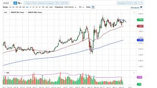 GOLD - USD Gold Technical Analysis for June 1, 2020 by FXEmpire