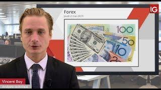 AUD/USD Bourse -AUDUSD, retour sur les 0,7000/- IG 02.05.2019