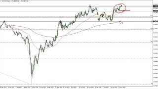 AUD/USD AUD/USD Technical Analysis for December 1, 2020 by FXEmpire