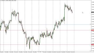 AUD/USD AUD/USD Technical Analysis for October 17, 2017 by FXEmpire.com