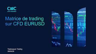 EUR/USD Préparation de la semaine de trading sur CFD EURUSD [28/04/20]
