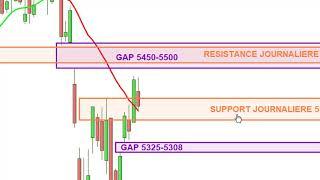 CAC40 Index CAC40: analyse technique et matrice de trading pour Vendredi [23/08/19]