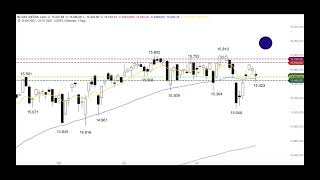 DAX30 PERF INDEX DAX - Bullishe Tageskerze - ING MARKETS Morning Call 28.07.2021