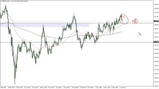 GBP/JPY GBP/JPY Technical Analysis for January 19, 2021 by FXEmpire