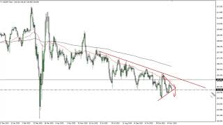AUD/USD USD/JPY and AUD/USD Forecast November 30, 2020