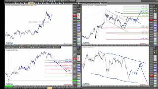 GOLD - USD Rüdiger Born: Gold fällt - detaillierter Blick auf den Chart