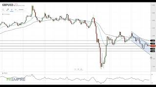 GBP/USD GBP/USD Technical Analysis For May 25, 2020 By FX Empire