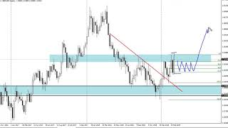 GBP/USD GBP/USD Technical Analysis for the week of March 18, 2019 by FXEmpire.com
