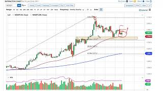 GOLD - USD Gold Technical Analysis for the Week of January 25, 2021 by FXEmpire