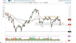 GOLD - USD Gold Technical Analysis for September 16, 2021 by FXEmpire