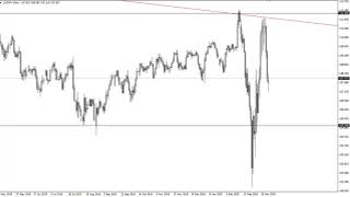 USD/JPY USD/JPY Technical Analysis for March 31, 2020 by FXEmpire