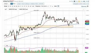 GOLD - USD Gold Technical Analysis for January 20, 2021 by FXEmpire