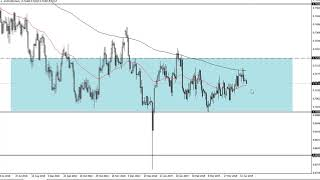 AUD/USD AUD/USD Technical Analysis for April 23, 2019 by FXEmpire.com