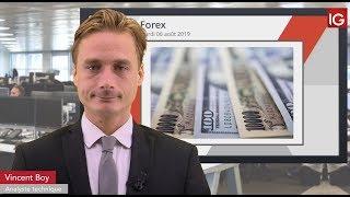 USD/JPY Bourse -  USDJPY, le cross réintègre le canal baissier- IG 06.08.2019