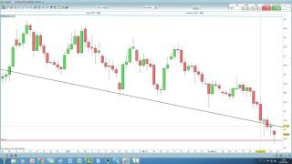 CAD/JPY Analisi EUR/USD, CAD/JPY, EUR/AUD e EUR/TRY con Ichimoku