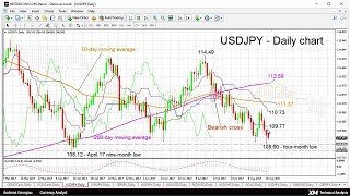 AUD/JPY Weekly Technical Analysis: 21/08/2017 - USDJPY, EURJPY, GBPJPY, AUDJPY
