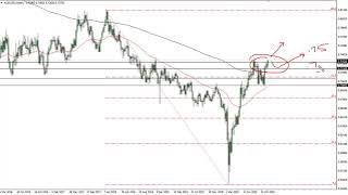 AUD/USD AUD/USD Technical Analysis for the Week of November 30, 2020 by FXEmpire