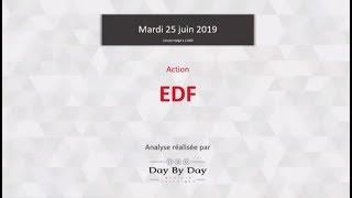 EDF EDF : pression baissière