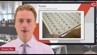 USD/CAD Bourse - USDCAD, le dollar US sous surveillance- IG 16.09.2019