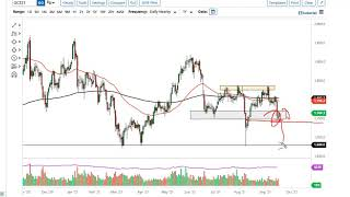 GOLD - USD Gold Technical Analysis for September 21, 2021 by FXEmpire