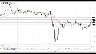 GBP/USD GBP/USD Technical Analysis For June 3, 2020 By FX Empire