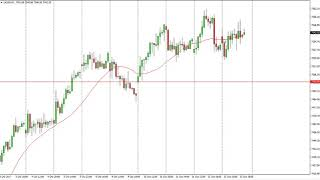 FTSE 100 FTSE 100 Technical Analysis for October 16, 2017 by FXEmpire.com