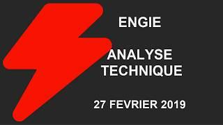 ENGIE Avis d'Expert Engie: Turbo Infini Put 89RBB