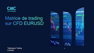 EUR/USD Préparation de la semaine de la semaine de trading sur CFD EURUSD [31/03/20]
