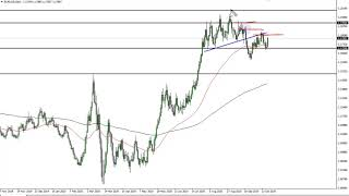 EUR/USD EUR/USD Technical Analysis for October 20, 2020 by FXEmpire