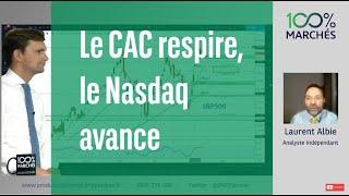 CAC40 INDEX Le CAC respire, le Nasdaq avance - 100% Marchés - soir - 18/10/2021