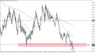 GBP/USD GBP/USD Technical Analysis for July 19, 2019 by FXEmpire