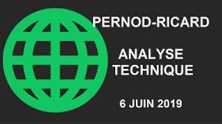 PERNOD RICARD Avis d'Expert - Pernod-Ricard: Turbo Infini Call 35AOB