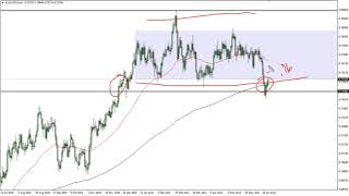 AUD/USD AUD/USD Technical Analysis for June 24, 2021 by FXEmpire