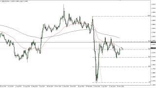 GBP/USD GBP/USD Technical Analysis for May 27, 2020 by FXEmpire