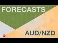Прогноз для AUD/NZD