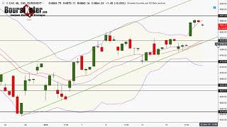 CAC40 Index CAC 40 Point Matinal du 21-01-2019 par boursikoter