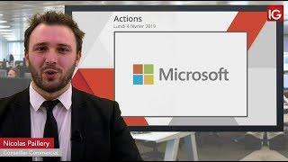 MICROSOFT CORP. Bourse   Microsoft  sentiment technique négatif   IG 04 02 2019