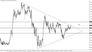 USD/JPY USD/JPY Technical Analysis for the week of September 24, 2018 by FXEmpire.com