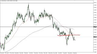 AUD/USD AUD/USD Technical Analysis for September 24, 2021 by FXEmpire