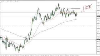 USD/JPY USD/JPY Technical Analysis for September 22, 2021 by FXEmpire