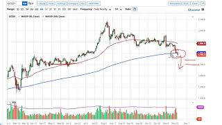 GOLD - USD Gold Technical Analysis for November 30, 2020 by FXEmpire