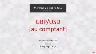 GBP/USD Idée de trading : vente GBP-USD [comptant]