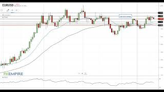 EUR/USD EUR/USD Technical Analysis For October 26, 2020 By FX Empire