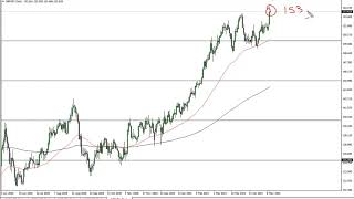 GBP/JPY GBP/JPY Technical Analysis for May 12, 2021 by FXEmpire