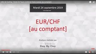 EUR/CHF Vente EUR/CHF : Idée de trading 24.09.2019