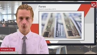 USD/JPY Bourse - USDJPY, les craintes s'amenuisent  - IG 05.11.2019