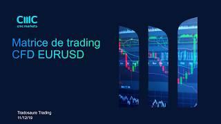 EUR/USD Préparation de la journée de trading CFD EURUSD [11/12/19]
