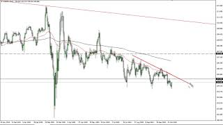 AUD/USD USD/JPY and AUD/USD Forecast October 30, 2020