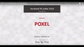 POXEL POXEL : une nouvelle tendance haussière démarre